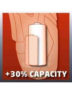 Cacciavite a batteria RT-SD... 2