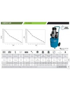 Compressore industriale a secco Gentilin COMPACT AIR CK330/50 2