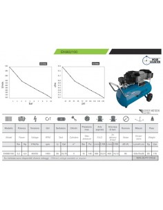 Compressore industriale a secco Gentilin COMPACT EK660/100 2