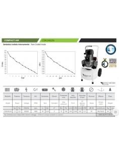 Compressore industriale a secco Gentilin COMPACT CSK240/24 2
