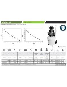 Compressore industriale a secco Gentilin COMPACT CSK240/50 2