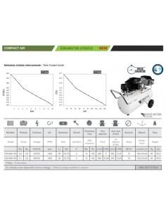 Compressore industriale a secco Gentilin COMPACT ESK480/100 2