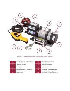 Argano elettrico a 12 V in corrente continua Fervi 0630/2200 2