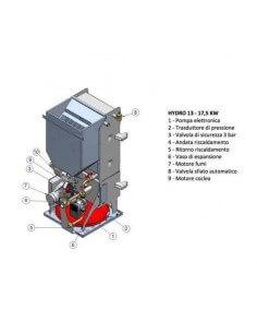 Stufe A Pellet Ilaria Hydro 17,5 Kw Punto Fuoco Tortora - 1 2